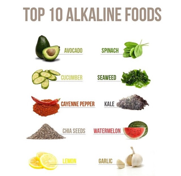 Best Alkaline Foods To Eat